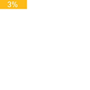 Un 3% de diseño