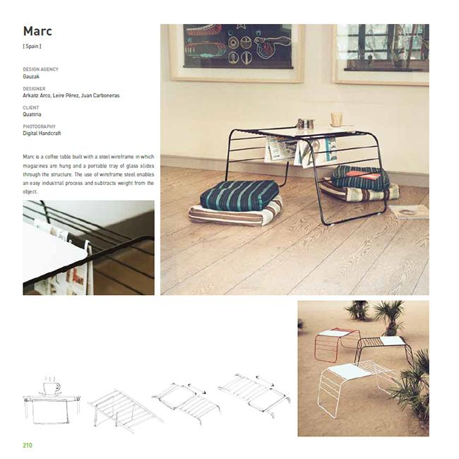 MARCsendpoints_2