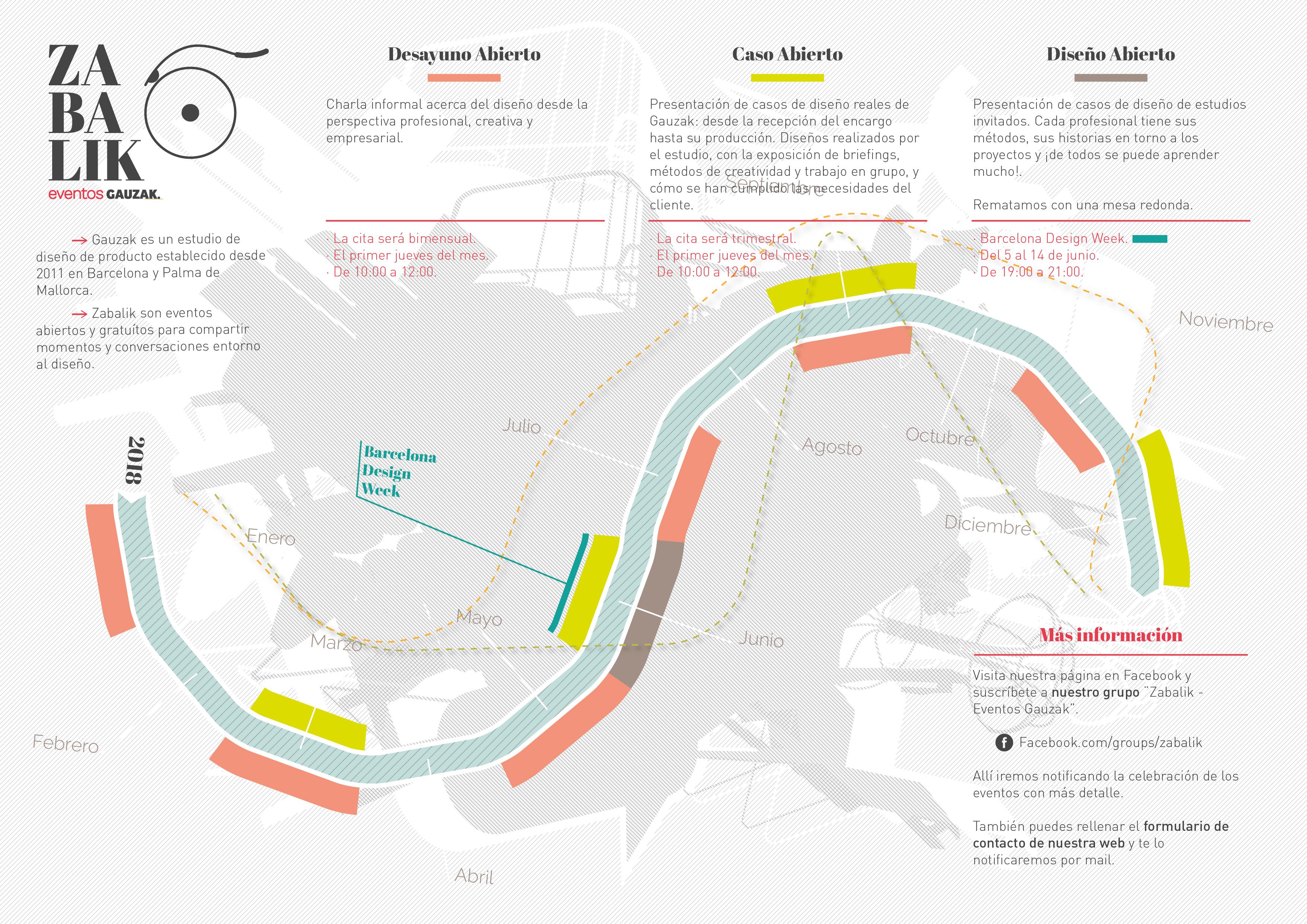 infografia de zabalik-eventos gauzak